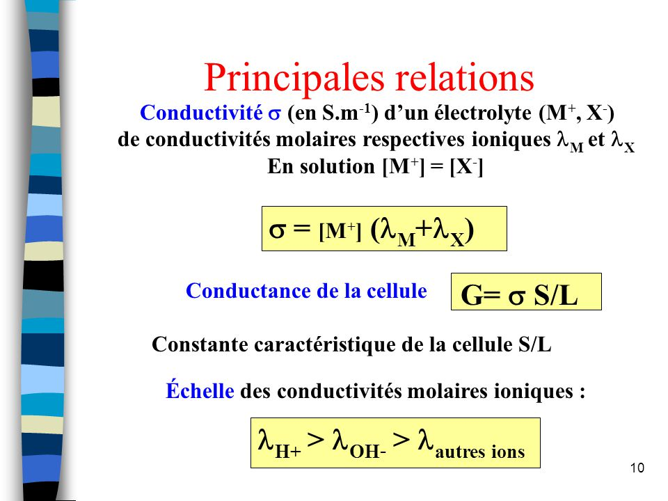 Principales relations