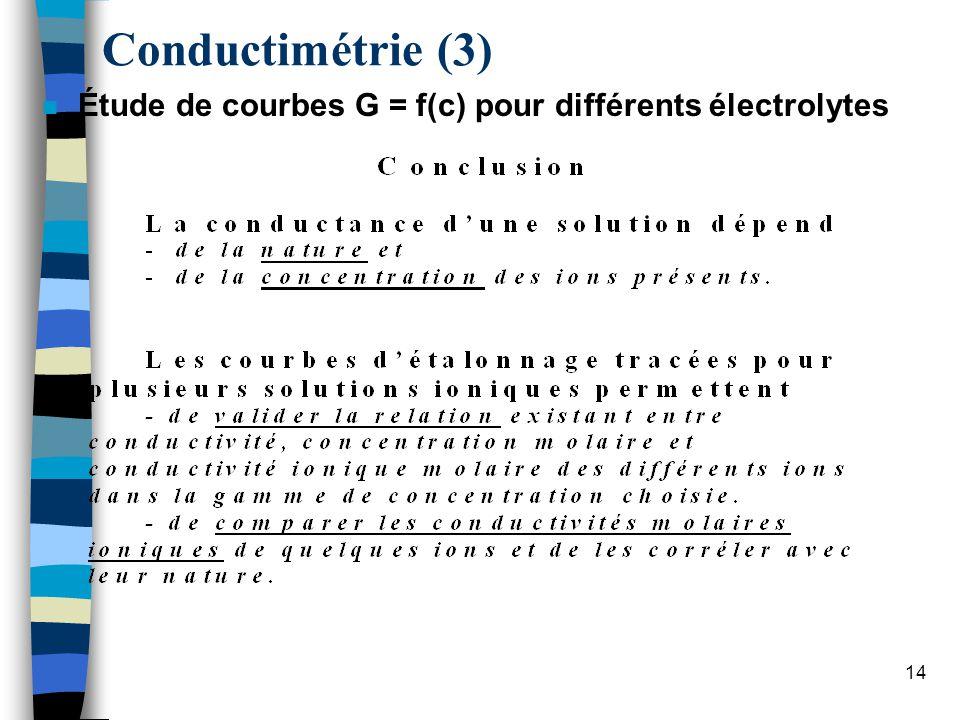 Conductimétrie (3) Étude de courbes G = f(c) pour différents électrolytes