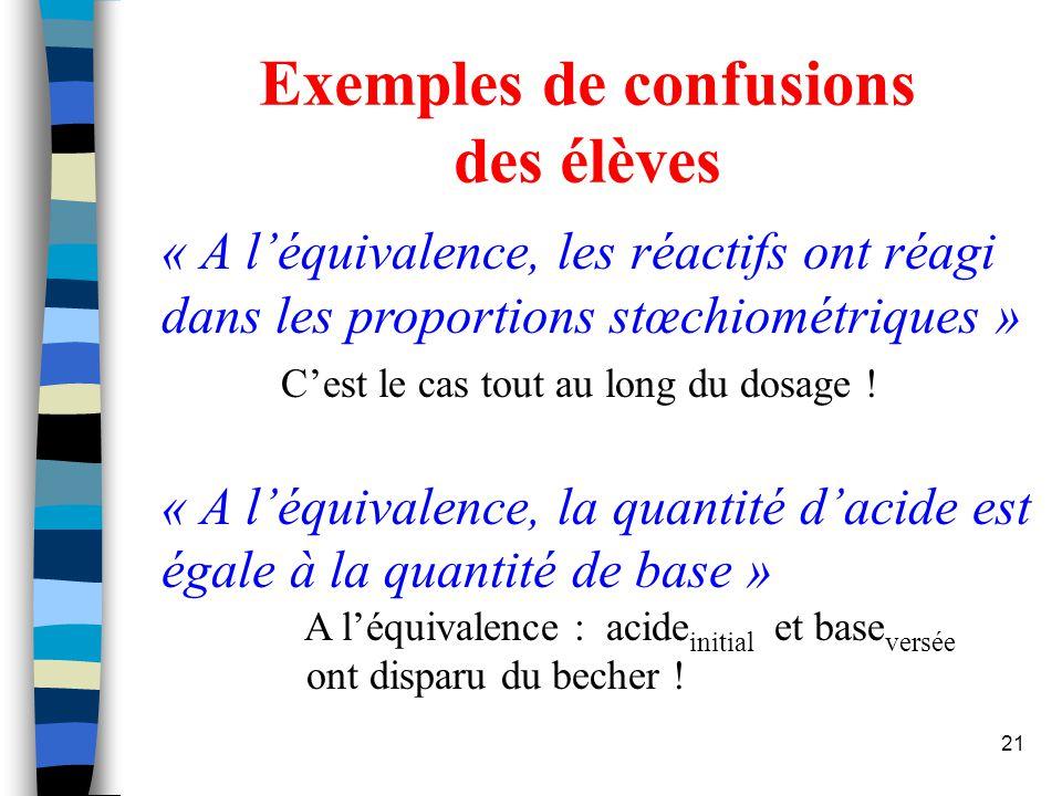 Exemples de confusions des élèves