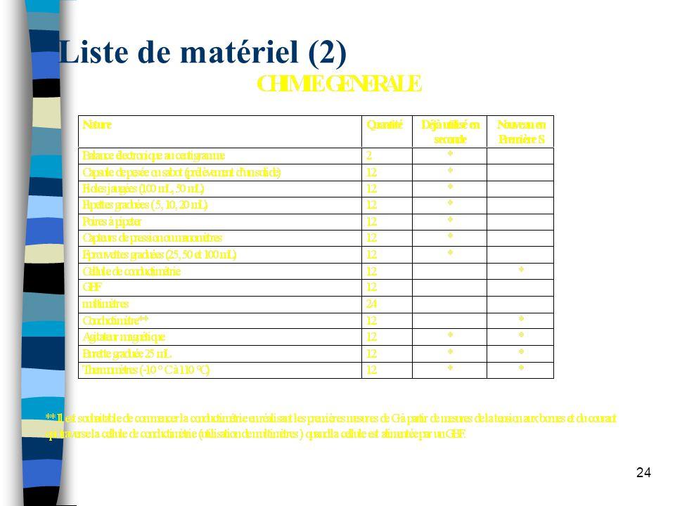 Liste de matériel (2)