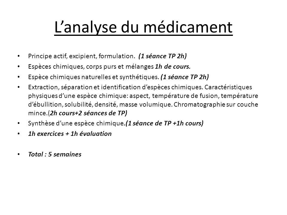 L'analyse du médicament