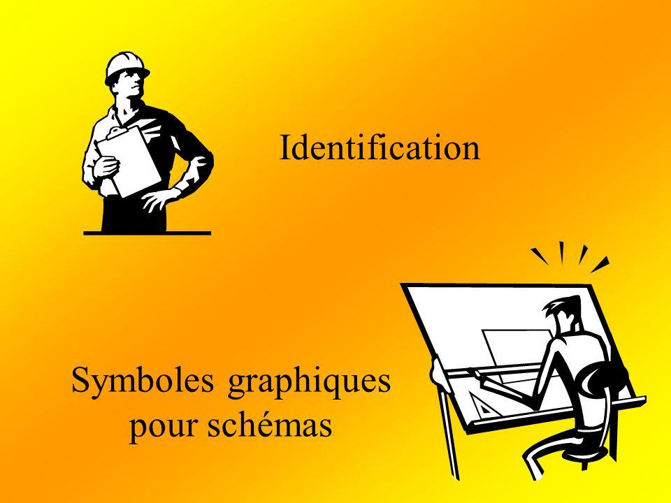 Symboles graphiques pour schémas