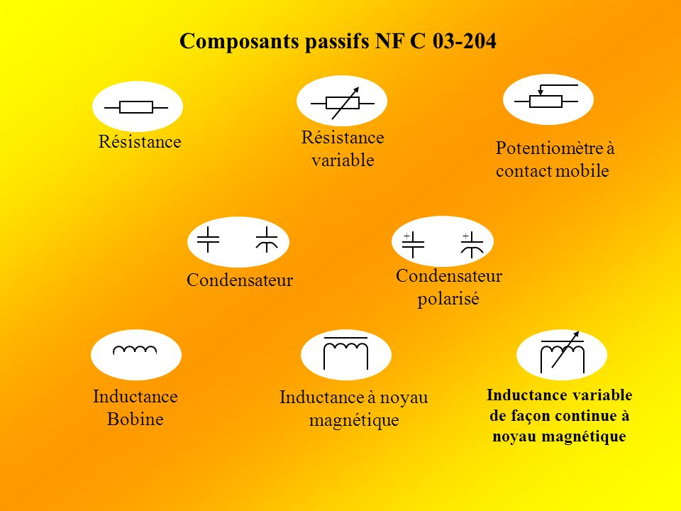 Composants passifs NF C 03-204