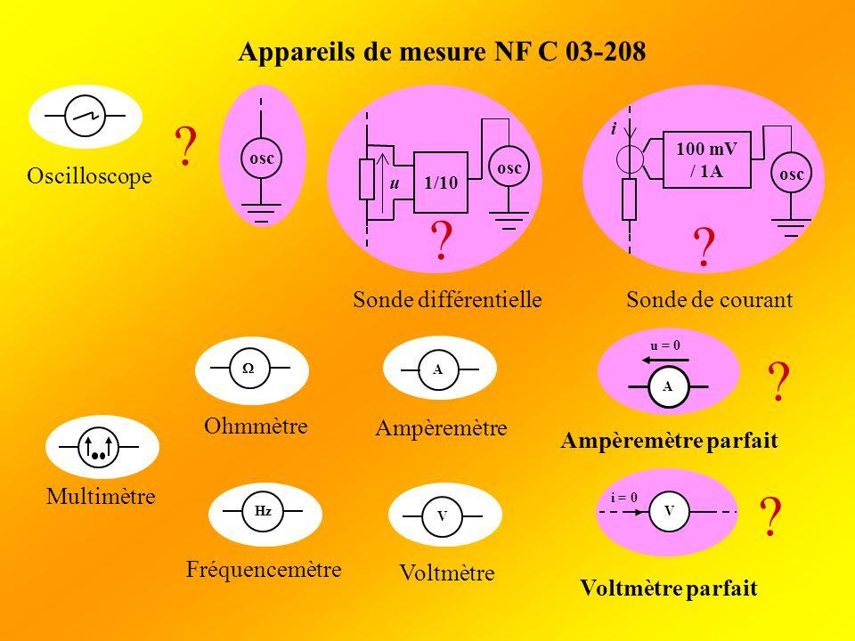 Appareils de mesure NF C 03-208