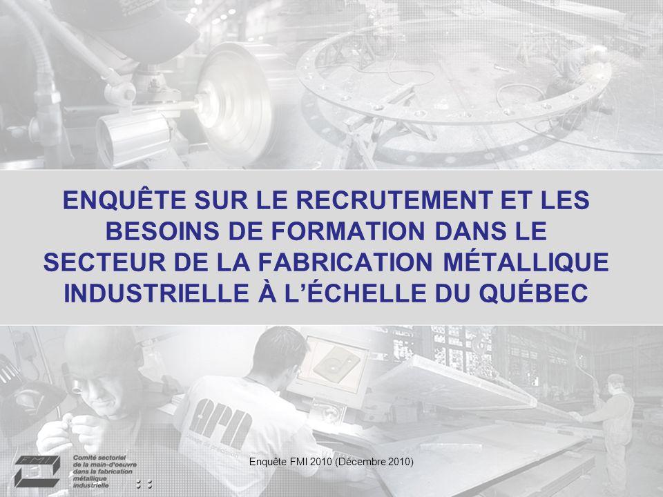 Enquête FMI 2010 (Décembre 2010)
