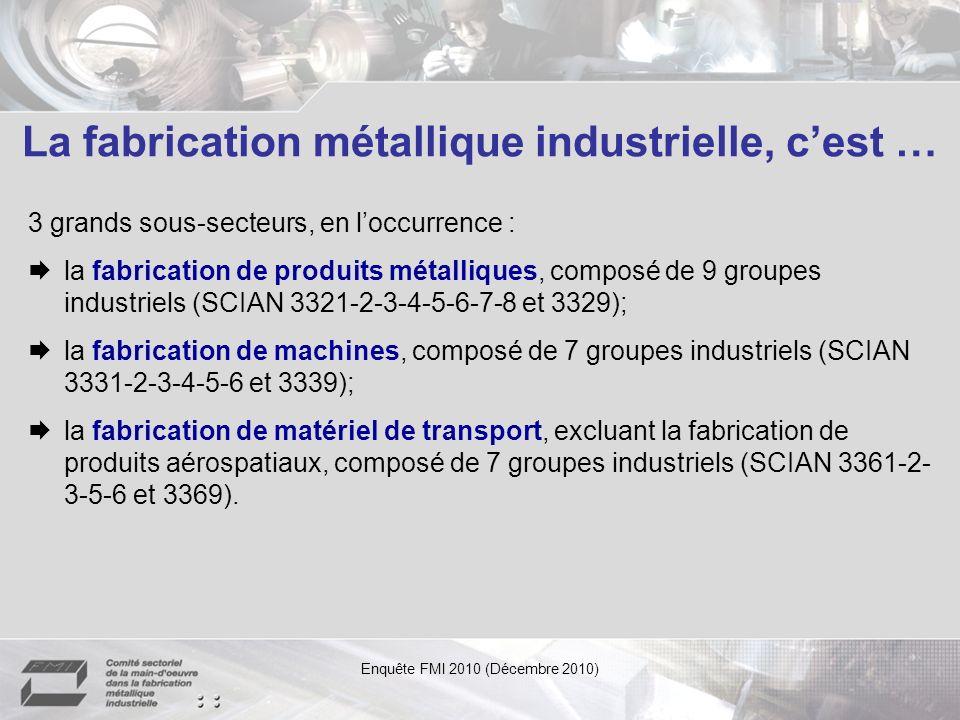 La fabrication métallique industrielle, c'est …
