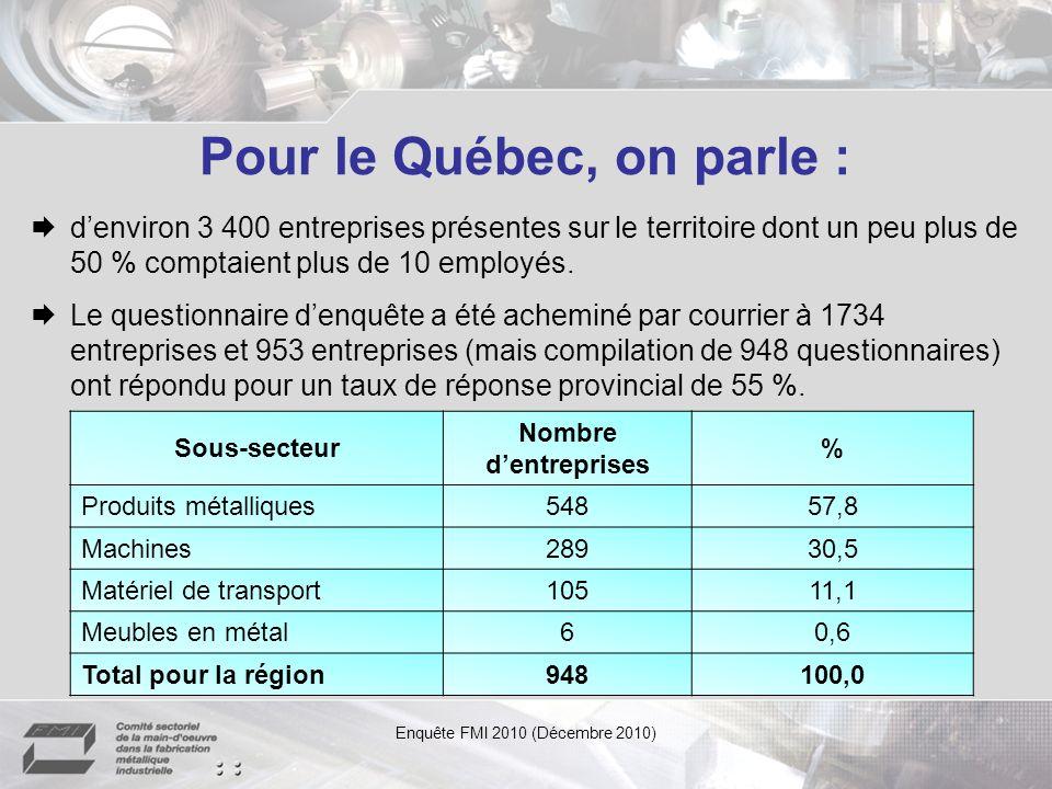 Pour le Québec, on parle :