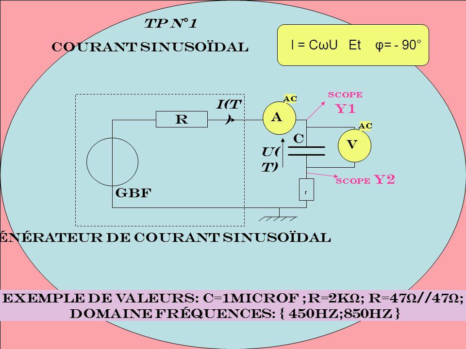 Générateur de courant sinusoïdal
