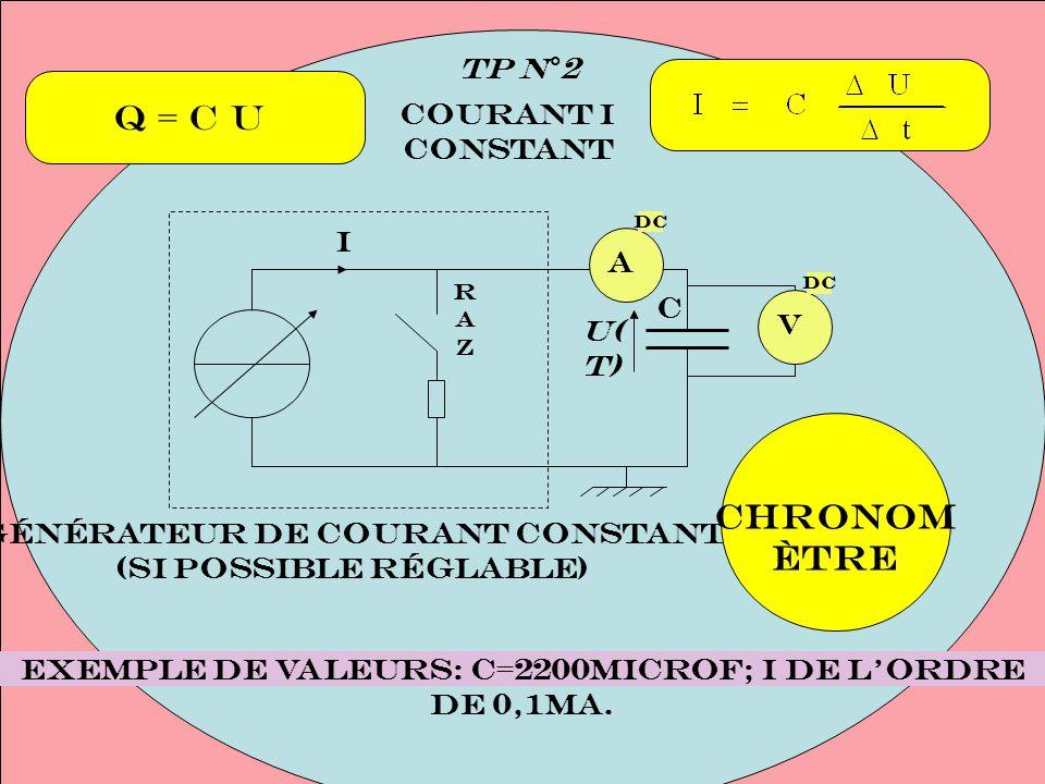 Q = C U Chronomètre TP N°2 Courant I constant I A C V u(t)