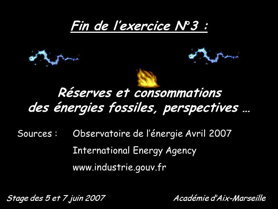 Réserves et consommations des énergies fossiles, perspectives …