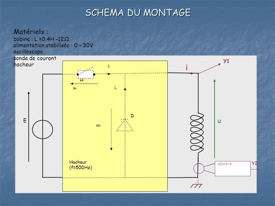 SCHEMA DU MONTAGE i Matériels : u bobine : L =0.4H -12Ω