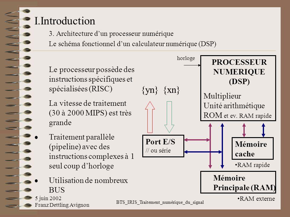 PROCESSEUR NUMERIQUE (DSP)