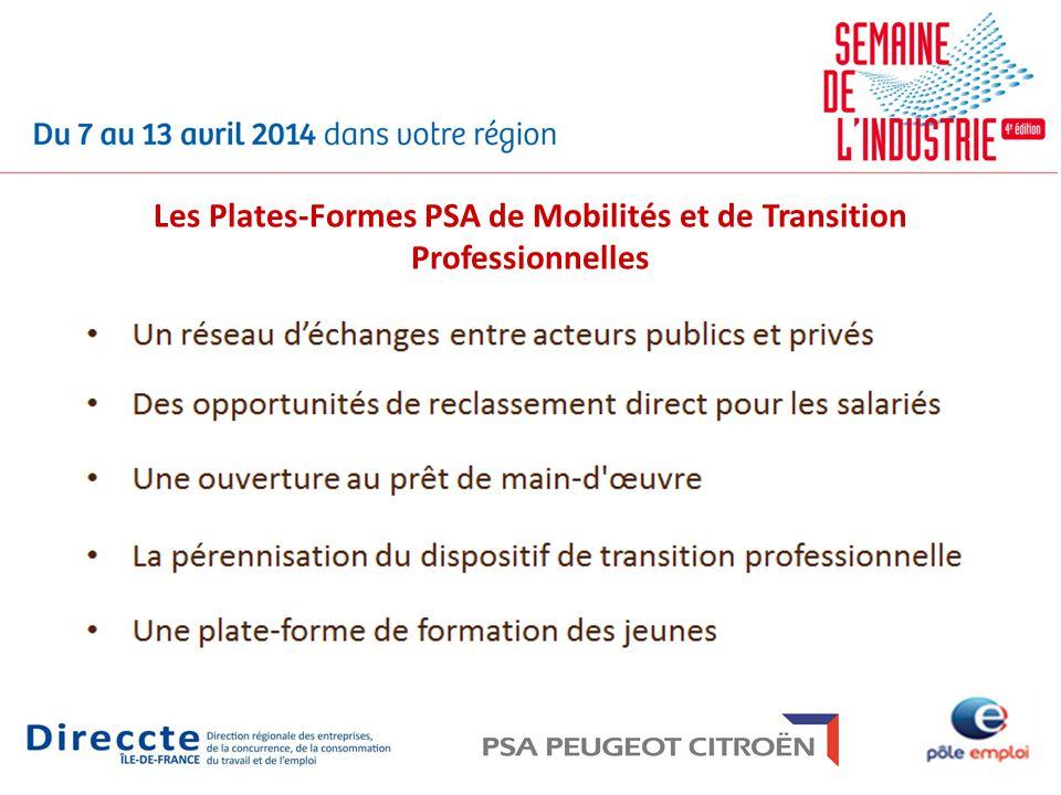 Les Plates-Formes PSA de Mobilités et de Transition Professionnelles