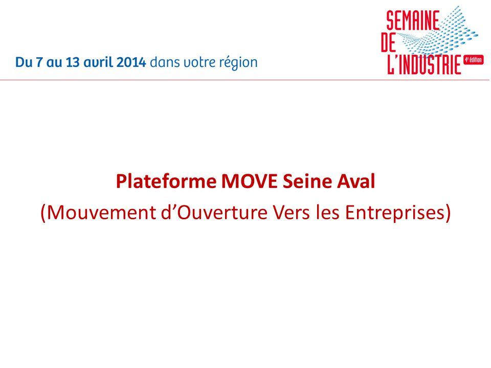 Plateforme MOVE Seine Aval (Mouvement d'Ouverture Vers les Entreprises)