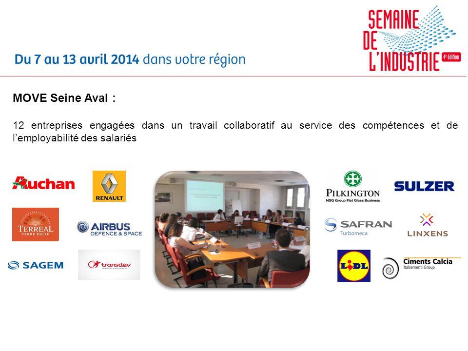 MOVE Seine Aval : 12 entreprises engagées dans un travail collaboratif au service des compétences et de l'employabilité des salariés.