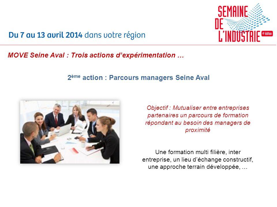 2ème action : Parcours managers Seine Aval