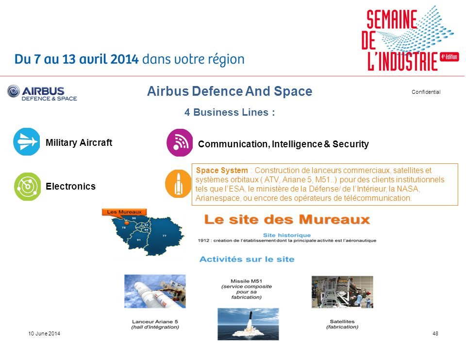 Airbus Defence And Space 4 Business Lines :
