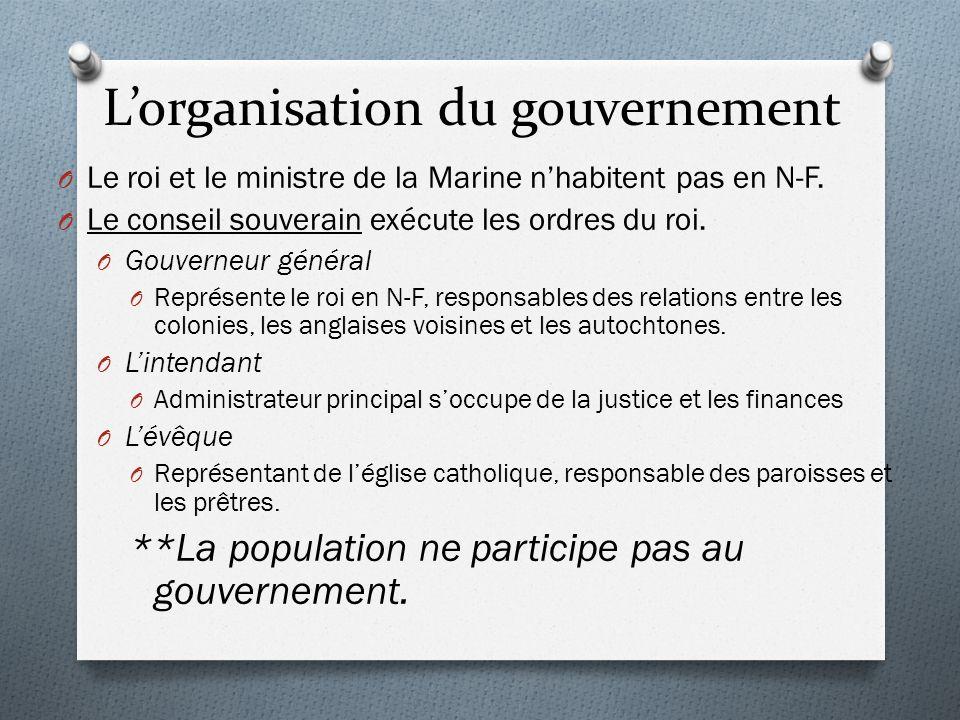 L'organisation du gouvernement