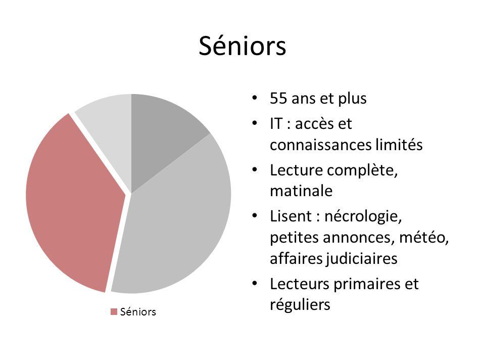 Séniors 55 ans et plus IT : accès et connaissances limités