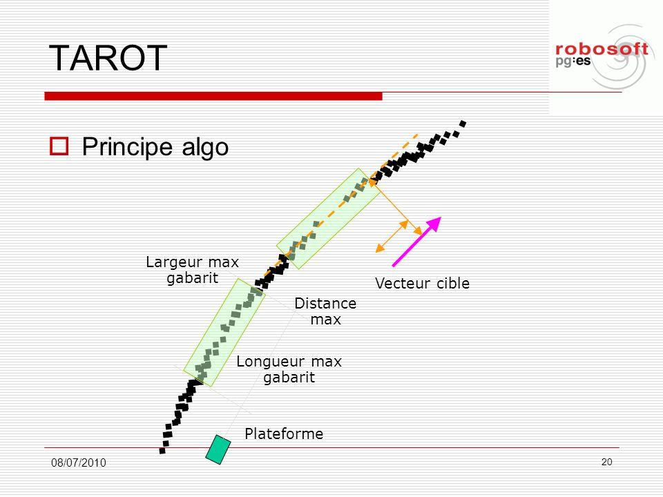 TAROT Principe algo Largeur max gabarit Vecteur cible Distance max