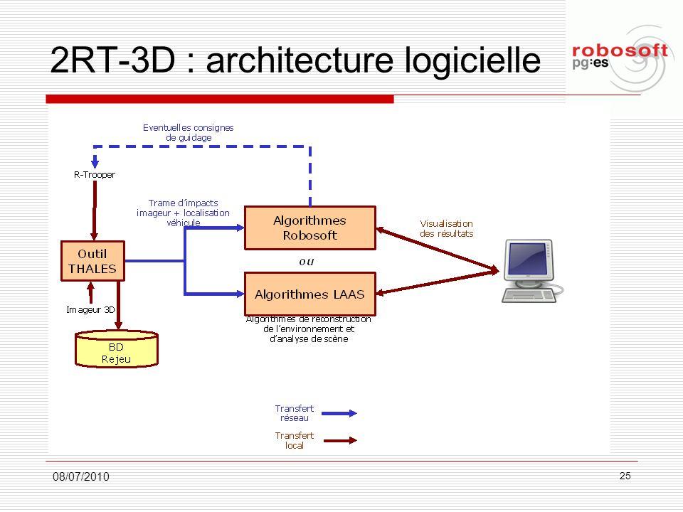 2RT-3D : architecture logicielle