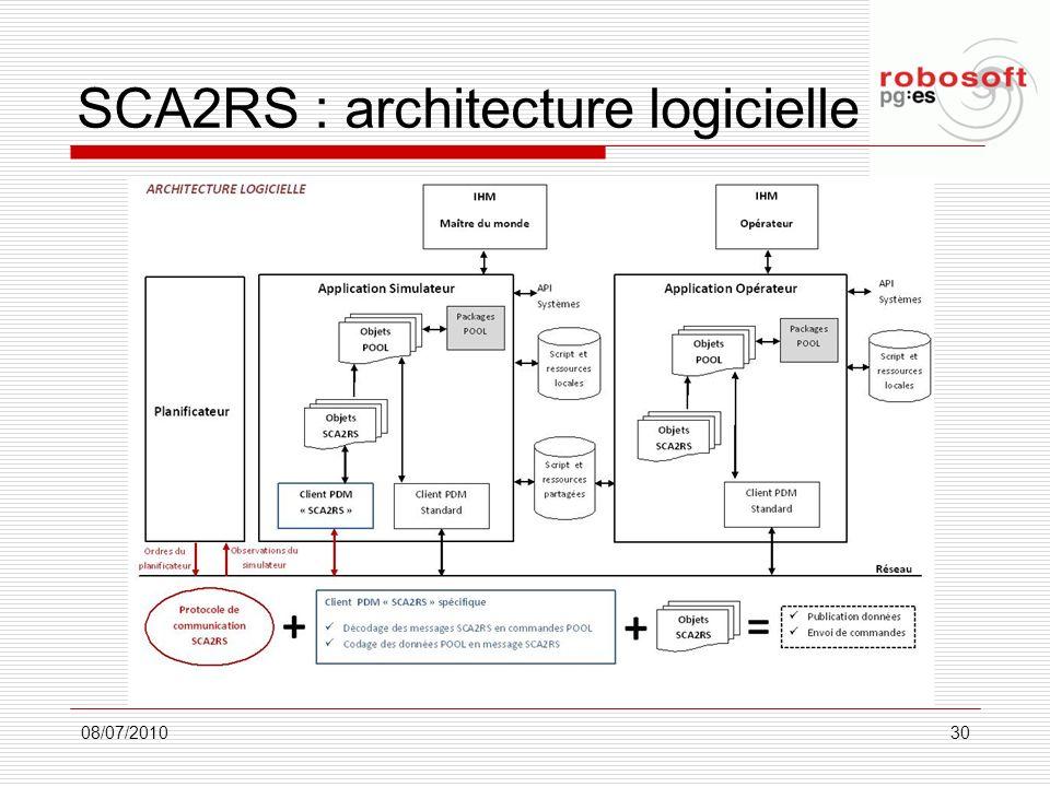 SCA2RS : architecture logicielle