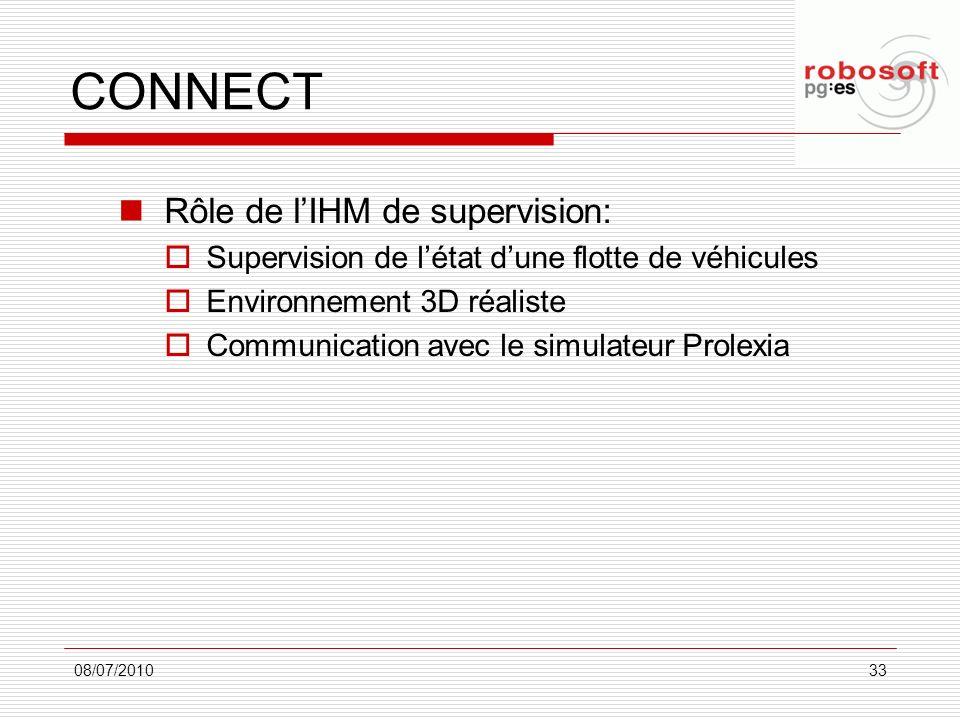 CONNECT Rôle de l'IHM de supervision: