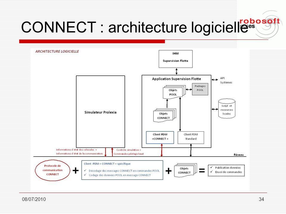 CONNECT : architecture logicielle