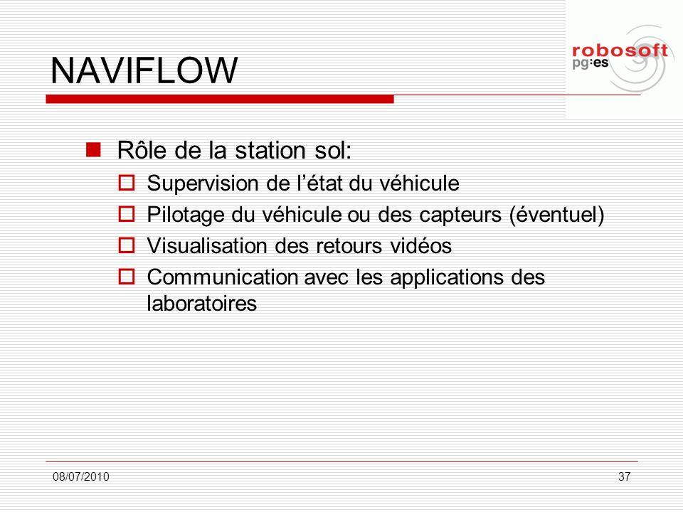 NAVIFLOW Rôle de la station sol: Supervision de l'état du véhicule