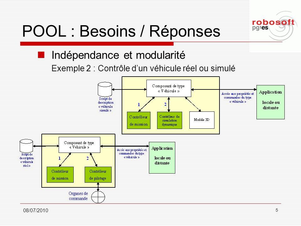 POOL : Besoins / Réponses