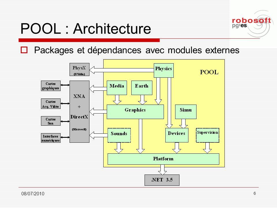 POOL : Architecture Packages et dépendances avec modules externes