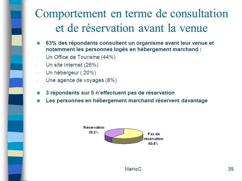 Comportement en terme de consultation et de réservation avant la venue