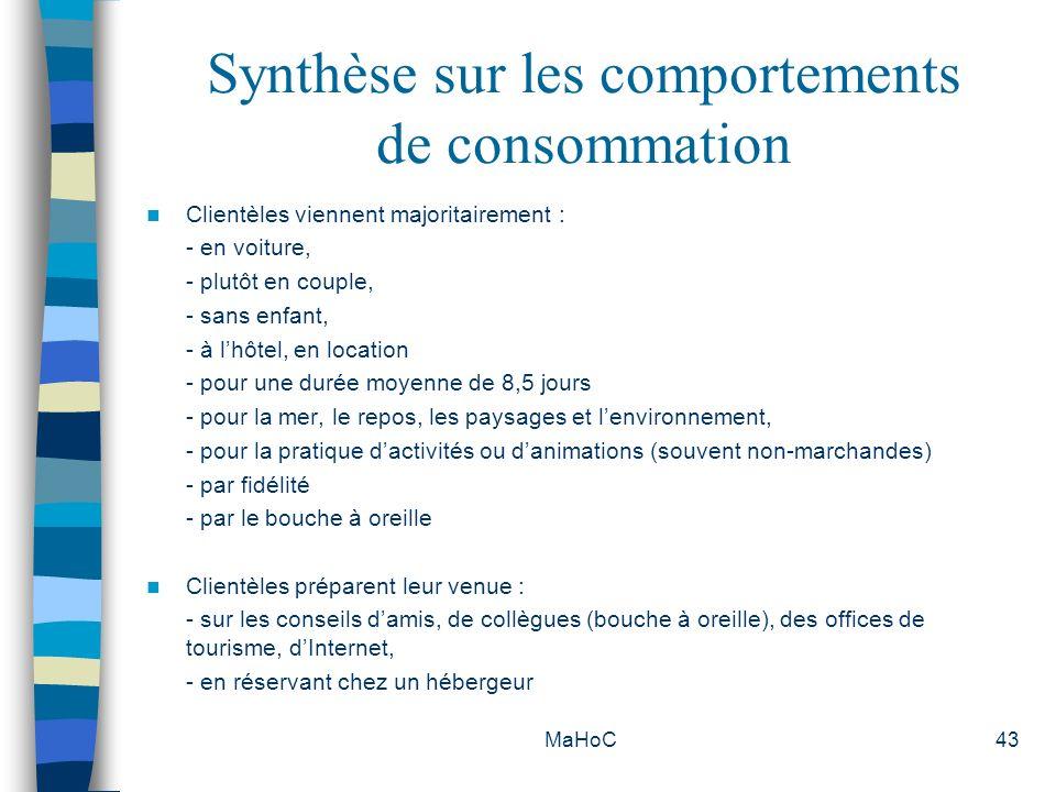 Synthèse sur les comportements de consommation