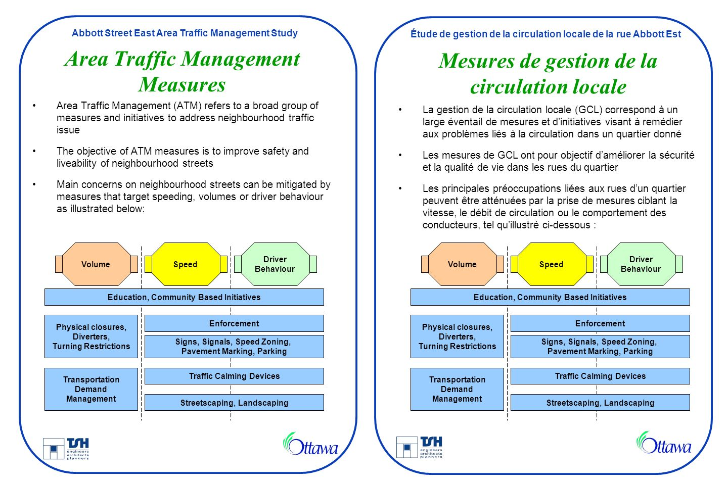 Area Traffic Management Measures