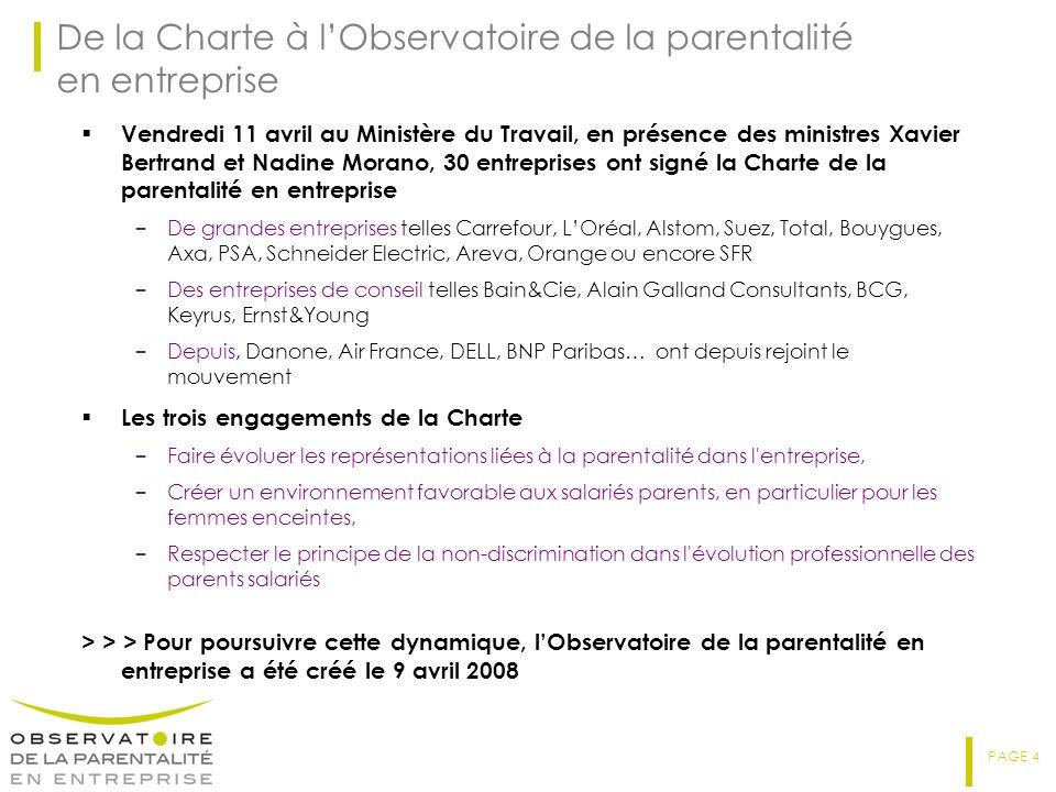 De la Charte à l'Observatoire de la parentalité en entreprise