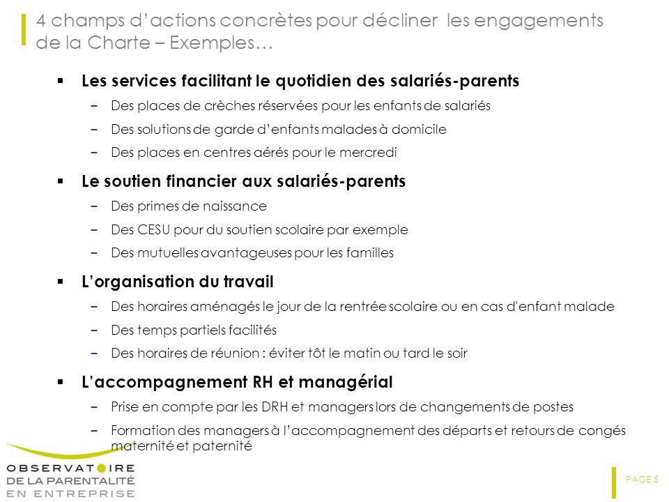 4 champs d'actions concrètes pour décliner les engagements de la Charte – Exemples…