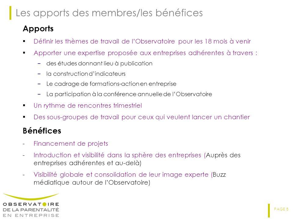 Les apports des membres/les bénéfices