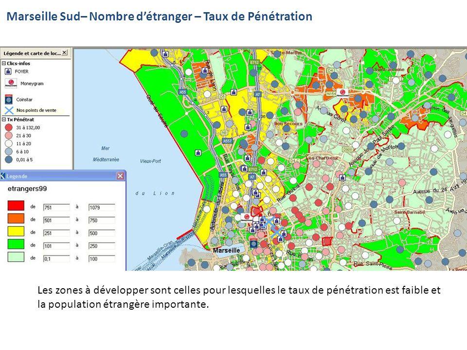 Marseille Sud– Nombre d'étranger – Taux de Pénétration