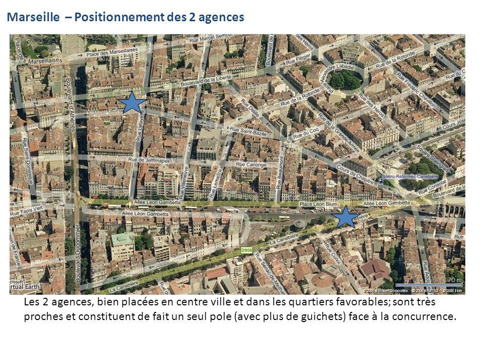 Marseille – Positionnement des 2 agences