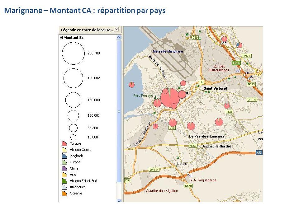 Marignane – Montant CA : répartition par pays