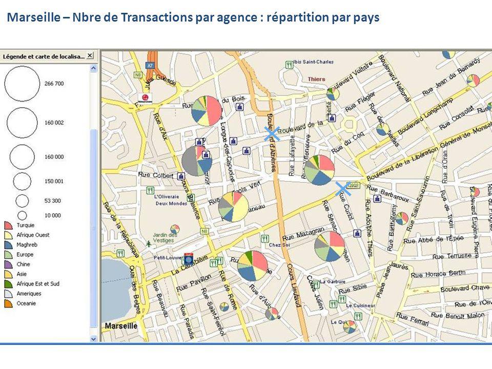 Marseille – Nbre de Transactions par agence : répartition par pays