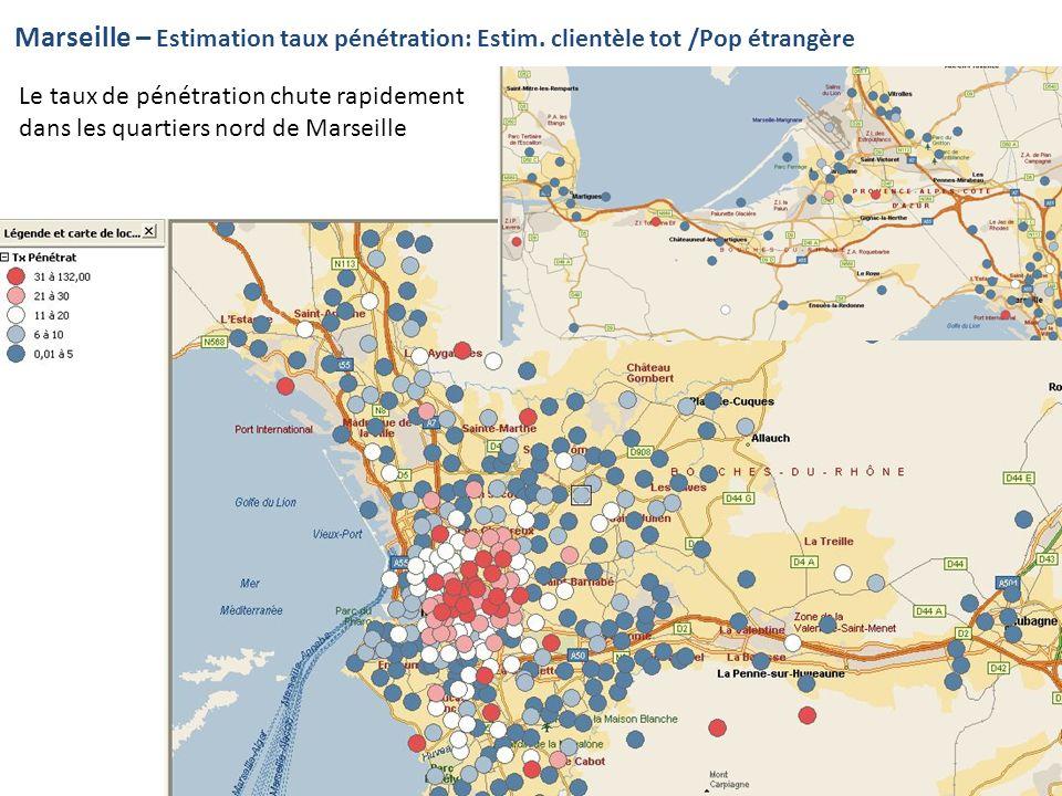 Marseille – Estimation taux pénétration: Estim
