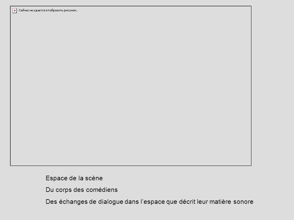 Espace de la scèneDu corps des comédiens.
