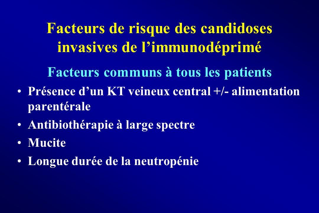 Facteurs de risque des candidoses invasives de l'immunodéprimé