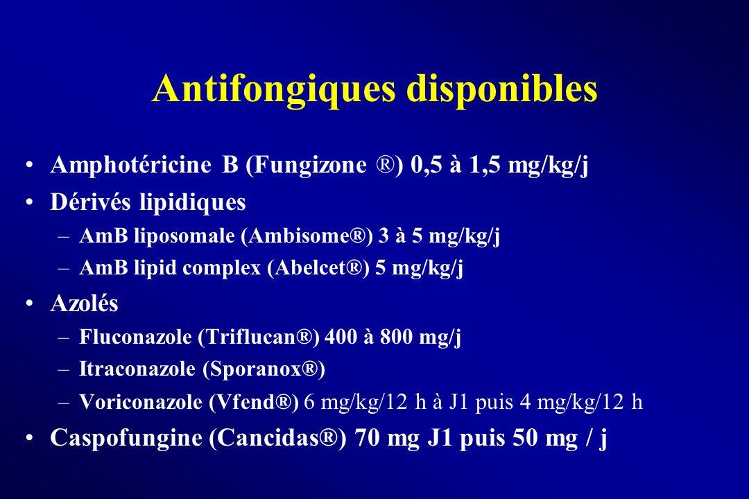Antifongiques disponibles