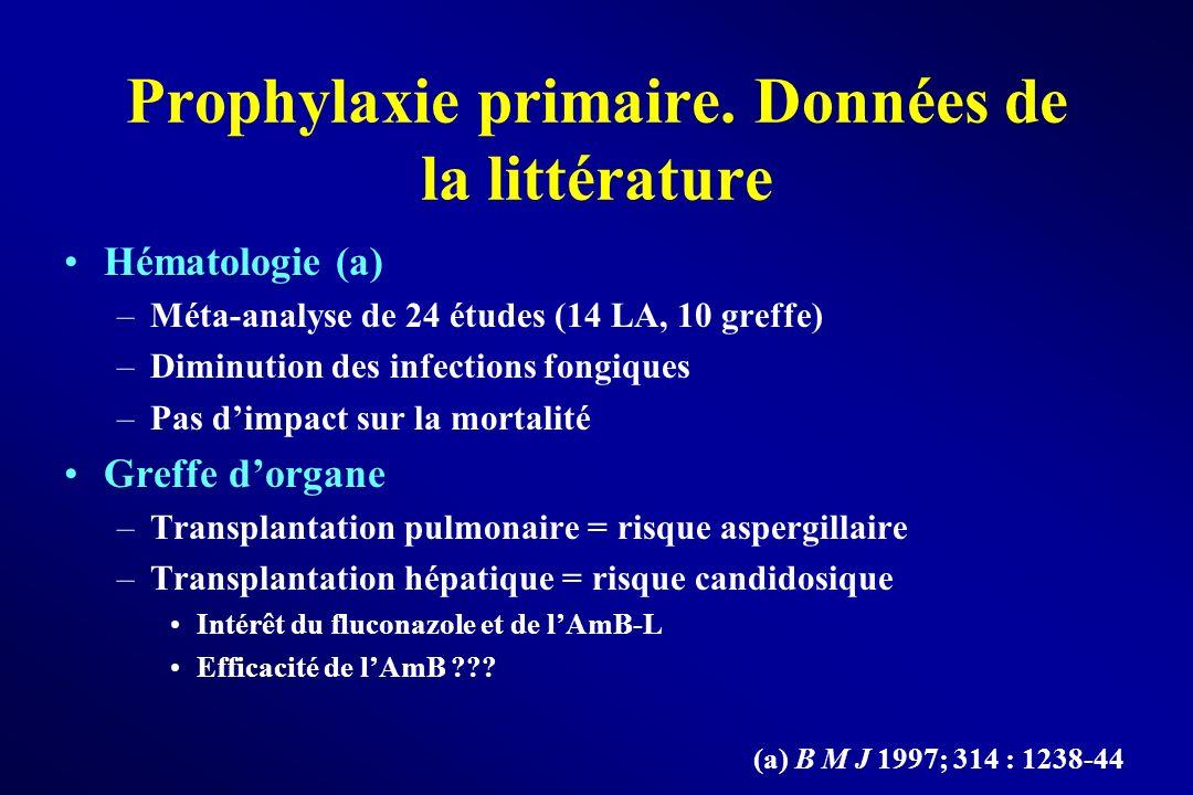 Prophylaxie primaire. Données de la littérature