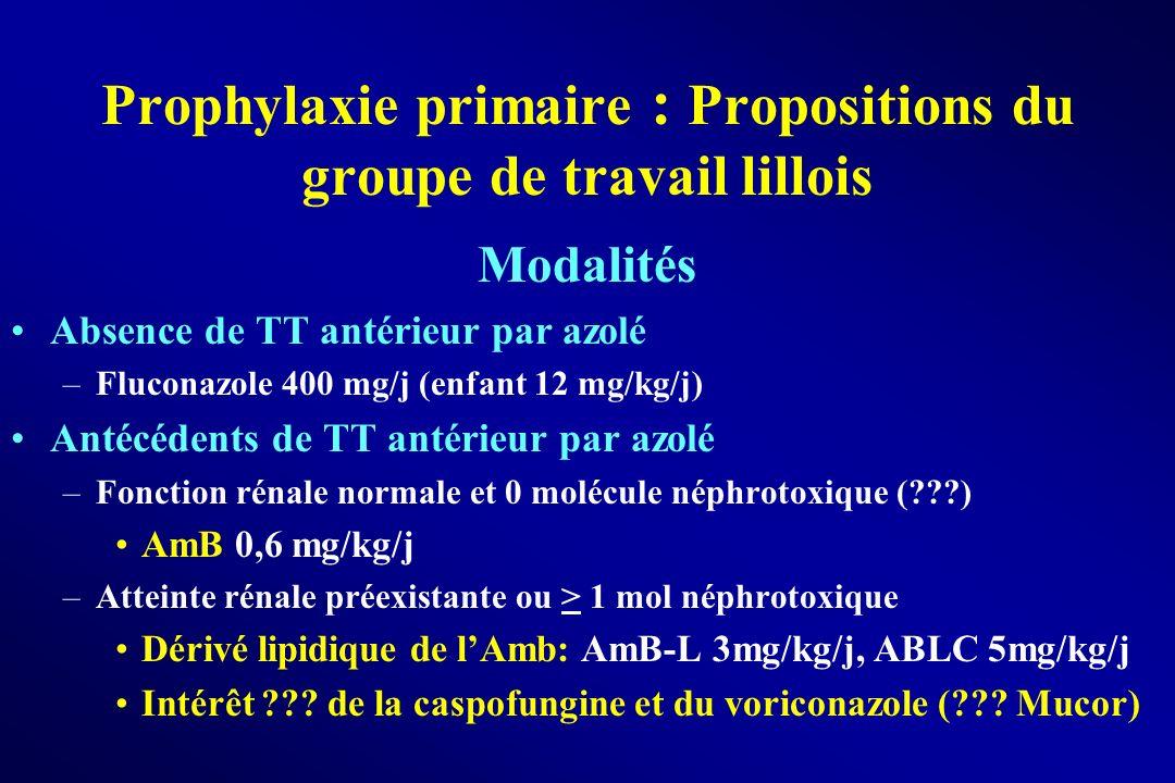 Prophylaxie primaire : Propositions du groupe de travail lillois