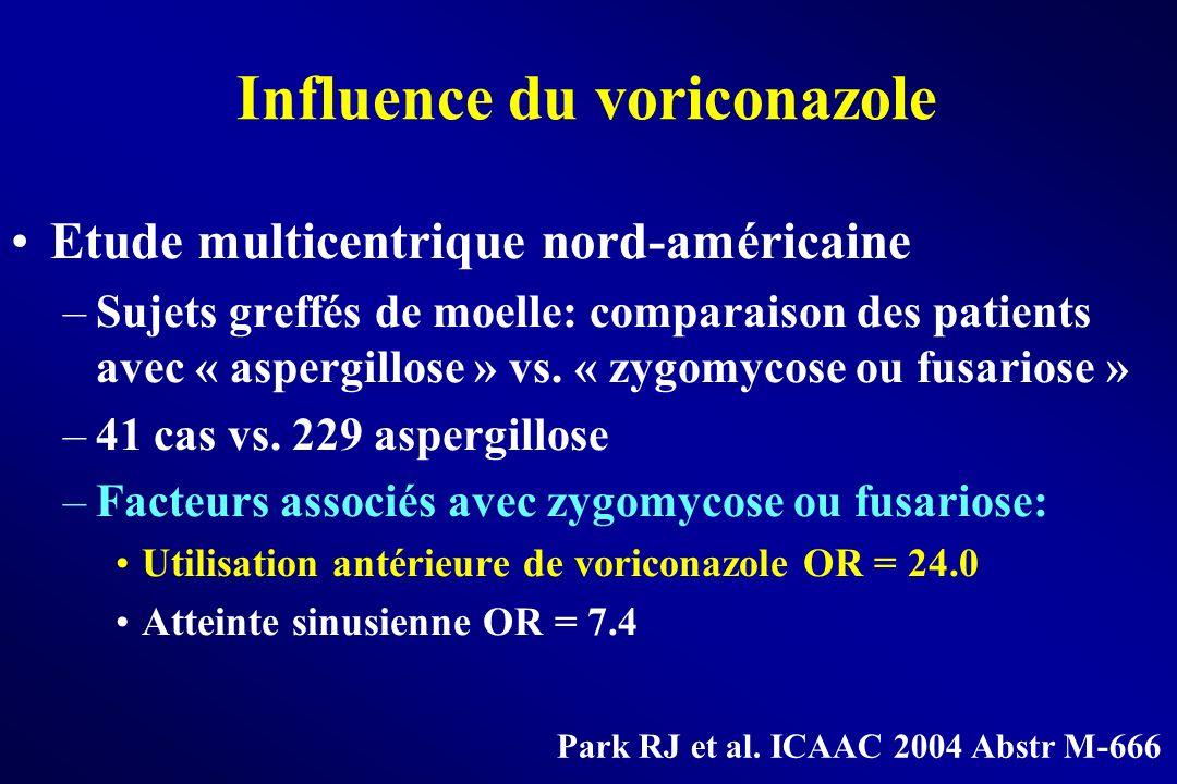 Influence du voriconazole