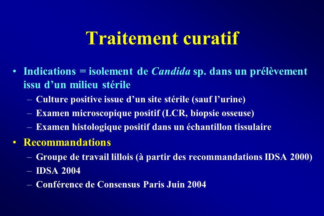 Traitement curatif Indications = isolement de Candida sp. dans un prélèvement issu d'un milieu stérile.