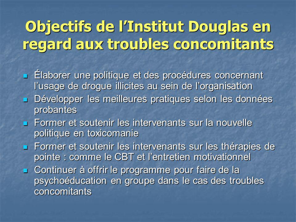Objectifs de l'Institut Douglas en regard aux troubles concomitants